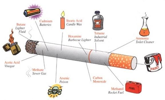 cigarette-and-bad-ingredients.jpg